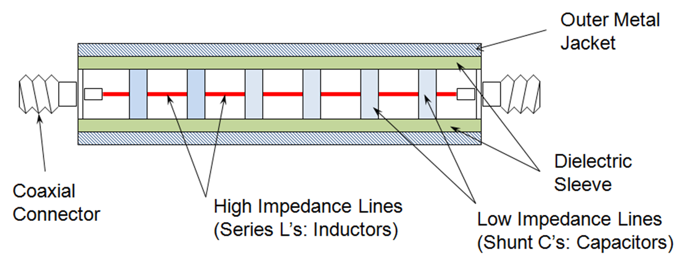 rf circuit design solution manual pdf